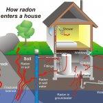 Radon House Image